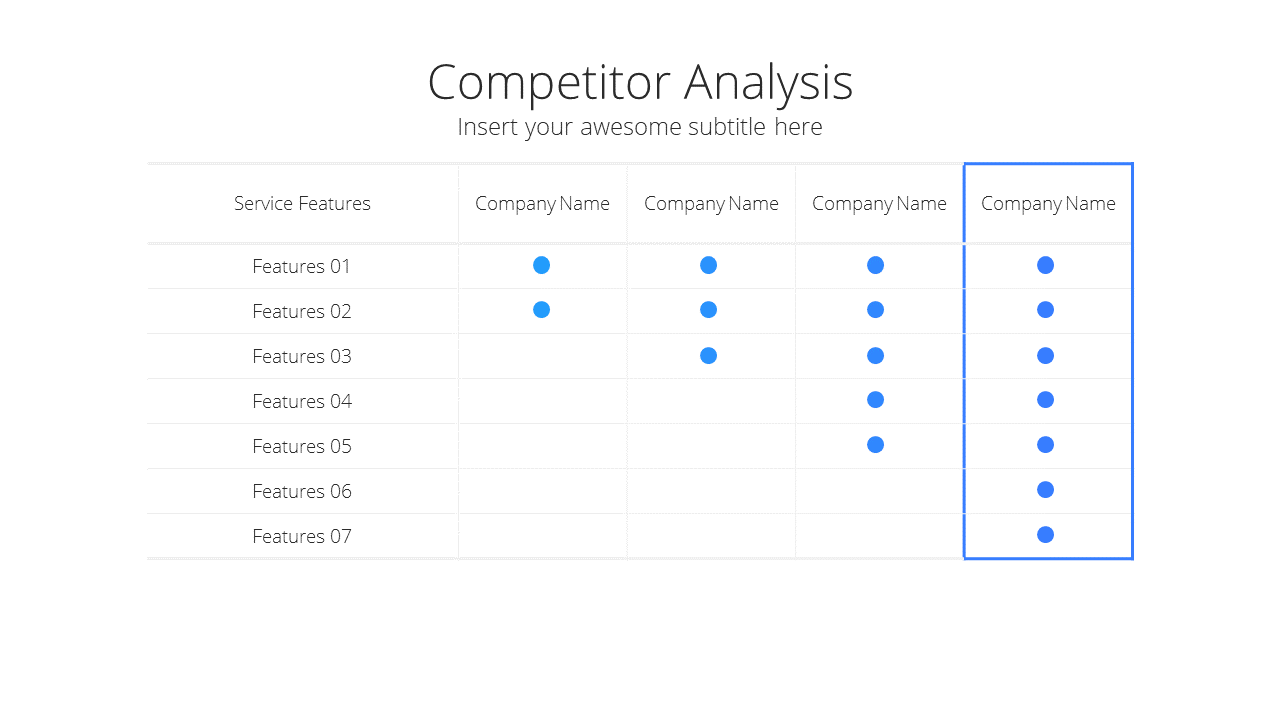 Modern X Pitch Deck Presentation Template Competition Analysis
