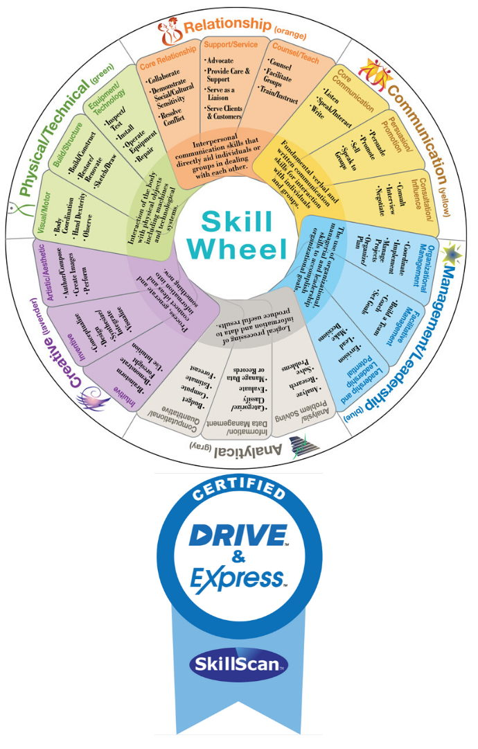 Skill Wheel and Certification.png