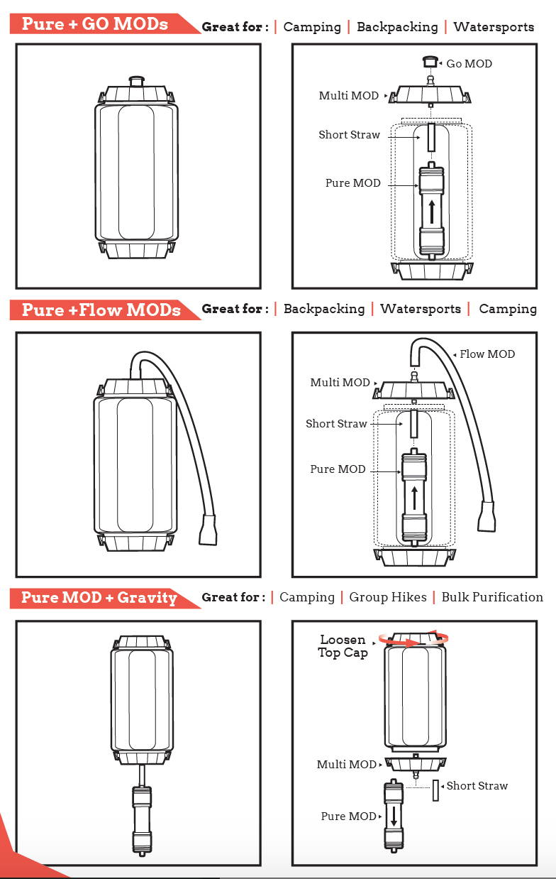 First page of the MODL water bottle handbook