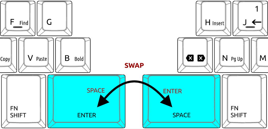 swappable enter and spacebar keys