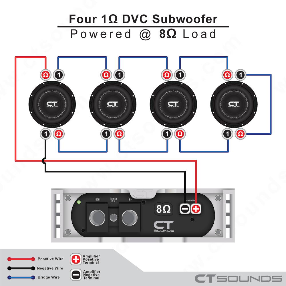 Tremendous Ct Sounds Subwoofer Wiring Calculator And Sub Wire Diagrams Ct Sounds Wiring Digital Resources Spoatbouhousnl