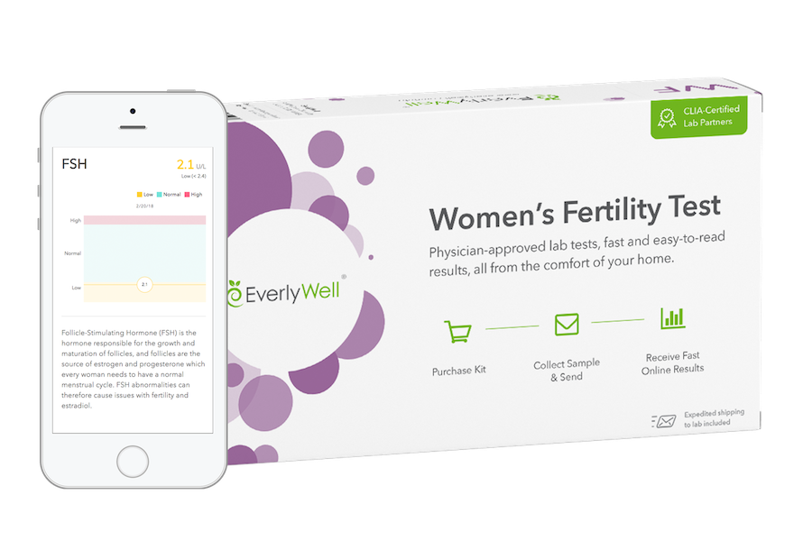 Womensfertilitydevicemockupphoneandbox