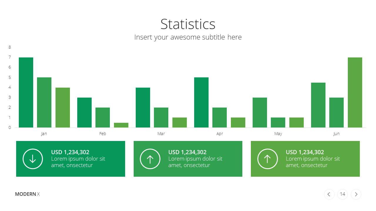 Modern X Sales Deck Presentation Template Statistics