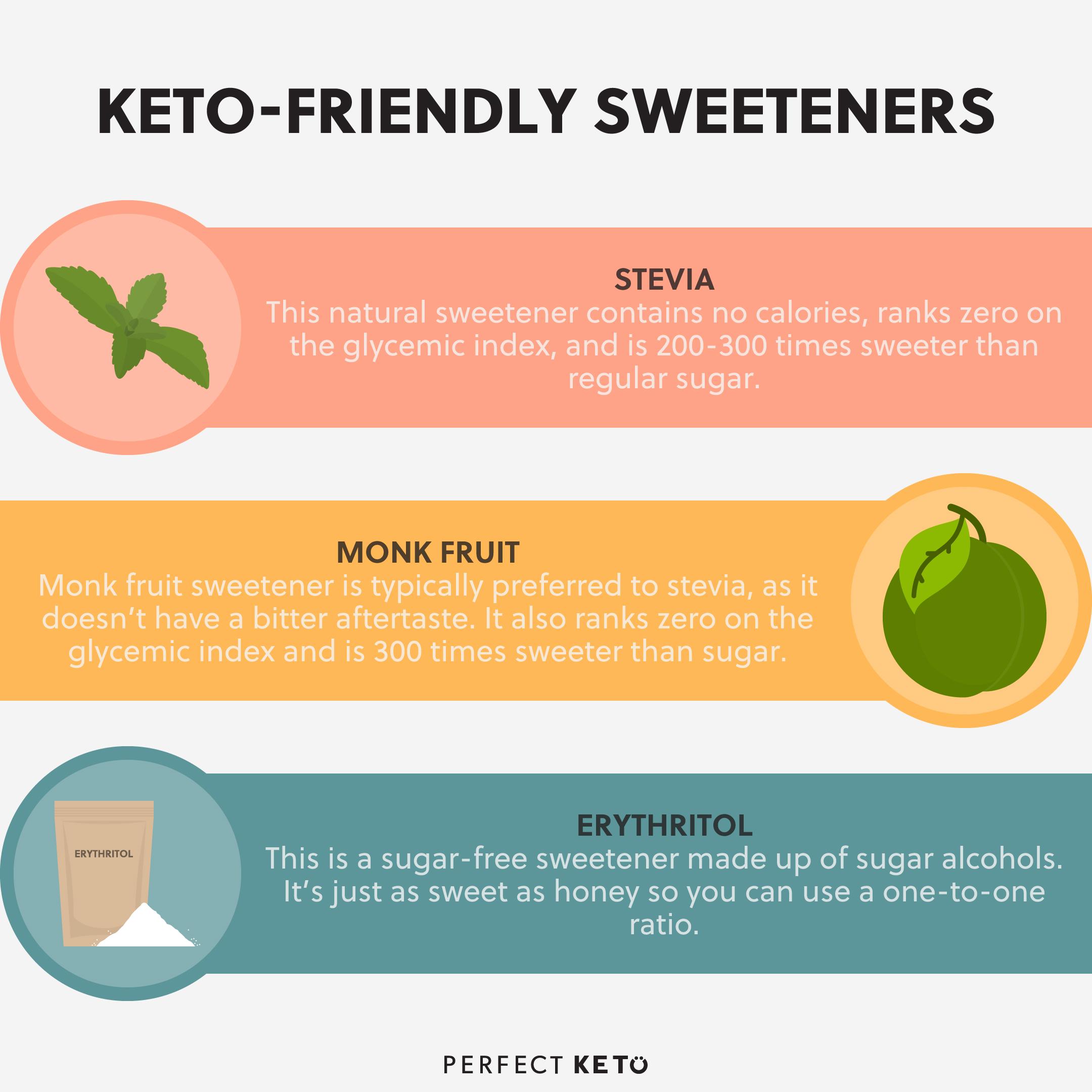 keto diet substitute for honey