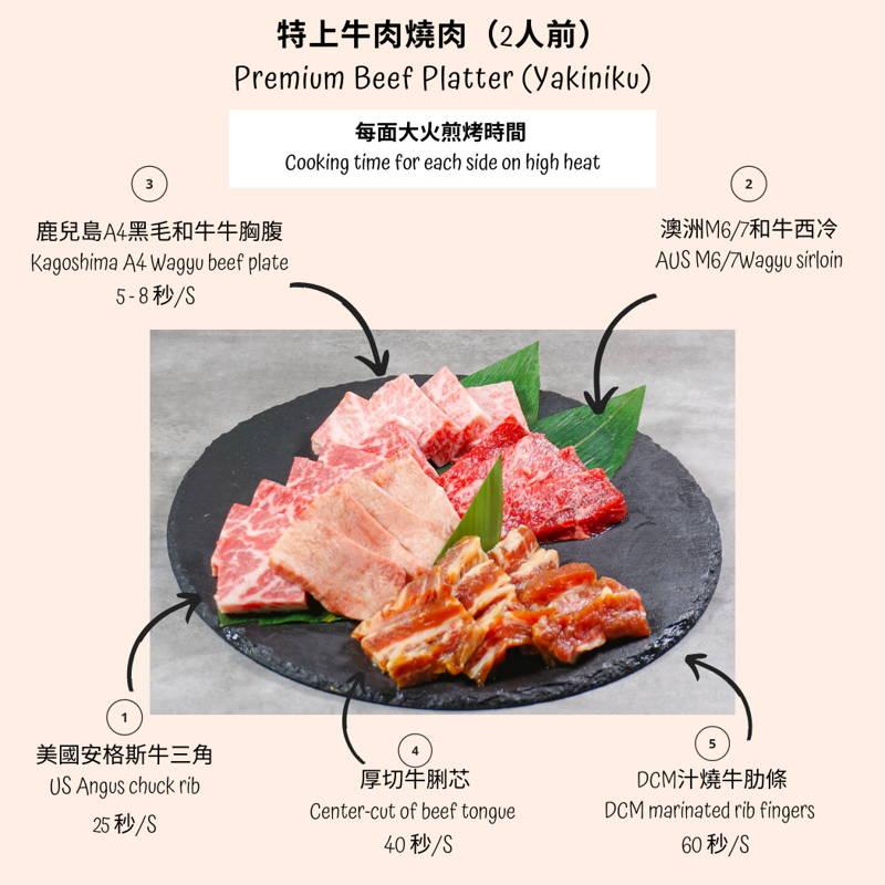 特上牛肉燒肉(2人前)|Double Chefs Market