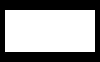 Summerville Resort Logo