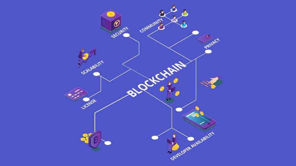 Blockchain platform considerations 16x9 u6164
