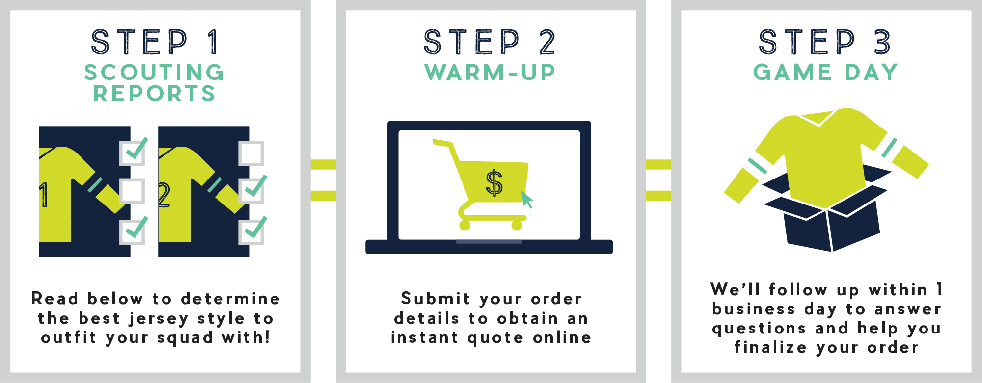 Custom Hockey Jersey Ordering Process