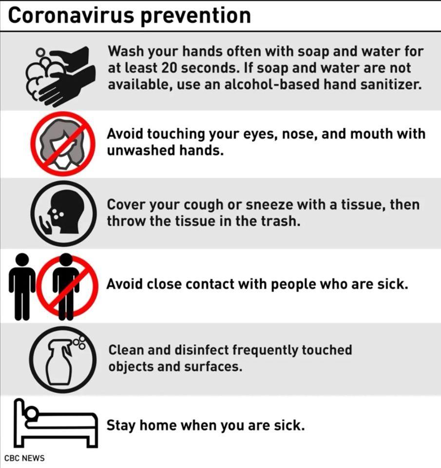 Coronavirus Prevention.jpg
