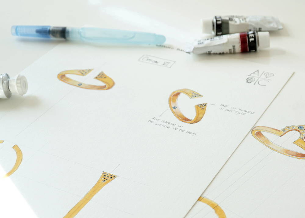 The Custom Jewelry Design Process