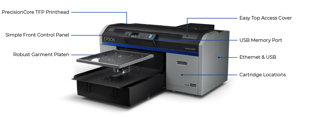 Epson SureColor F2100 Direct to Garment Printer Features