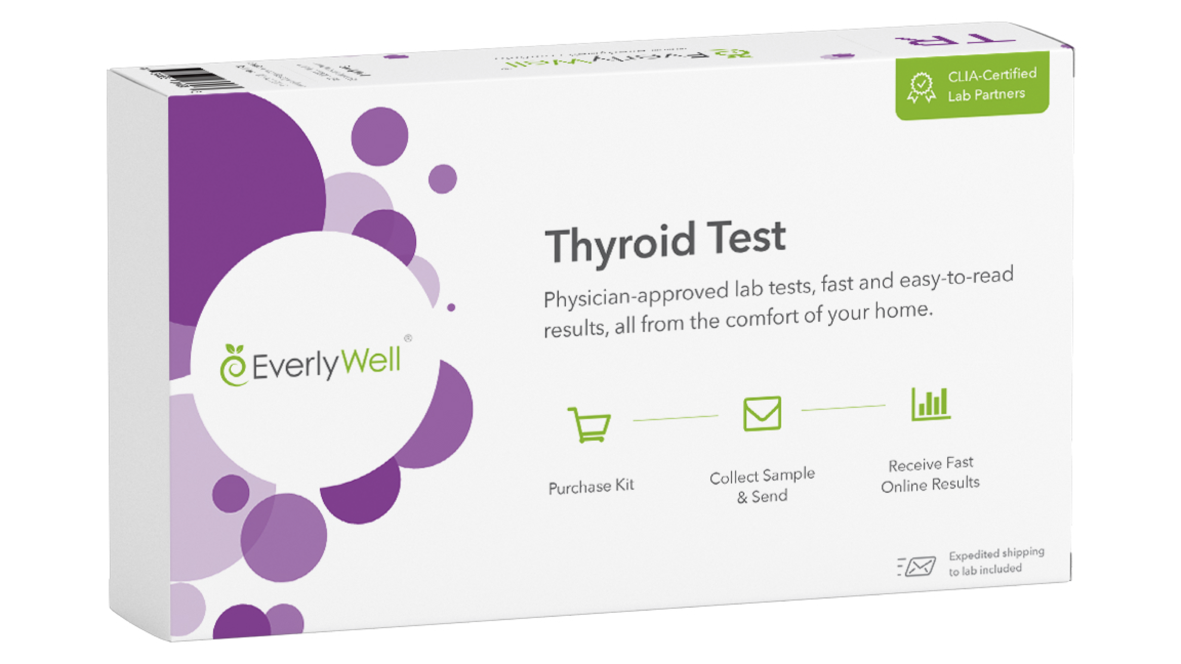Thyroidtest9x16
