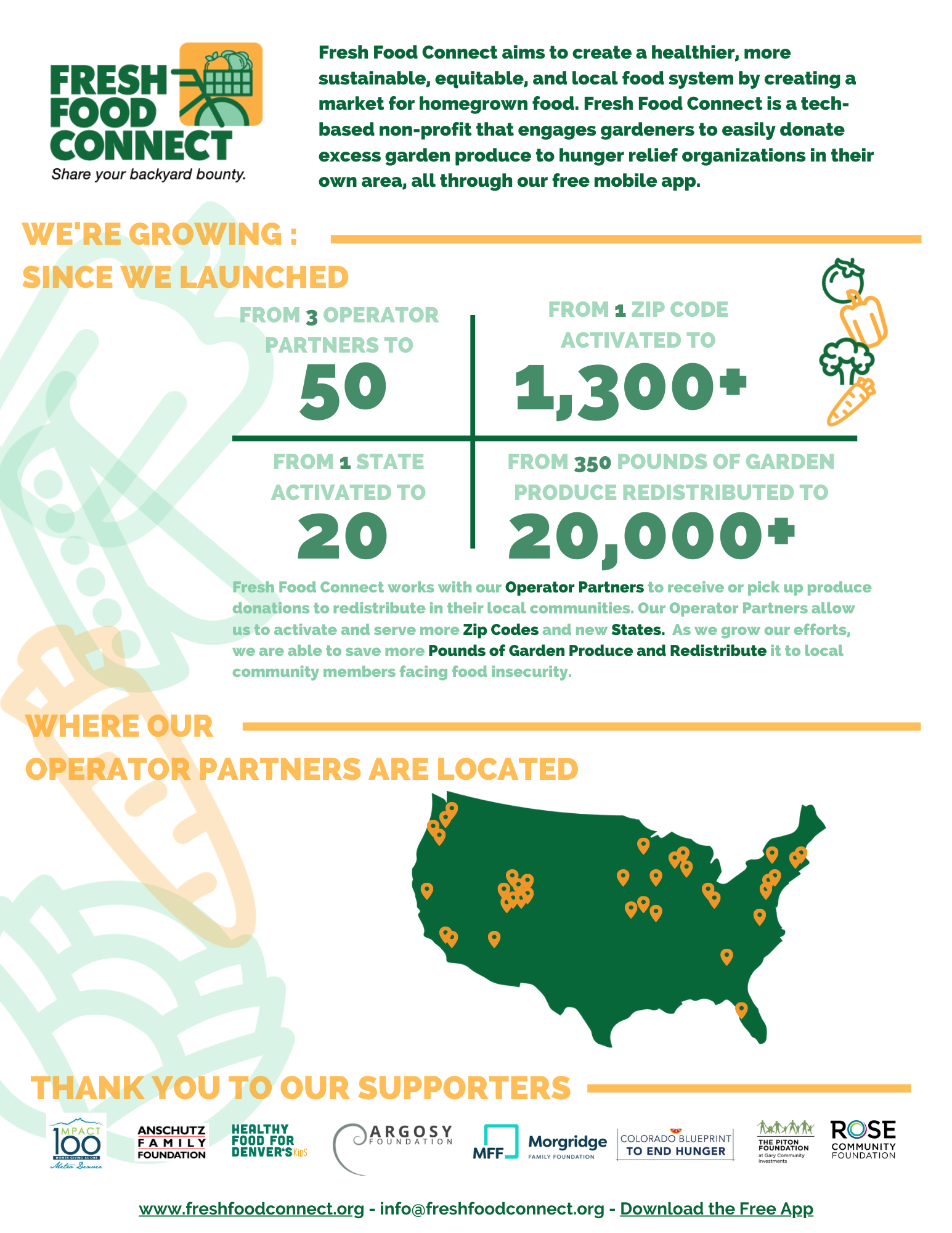 Public impact one pager 2021final
