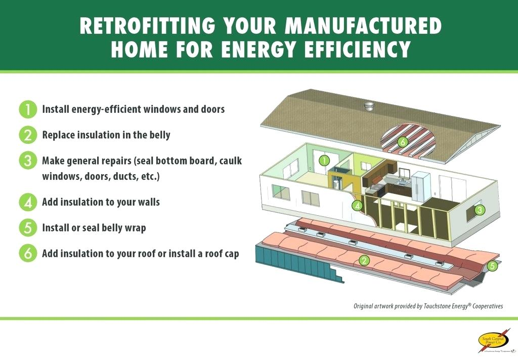 mobile home insulation energy