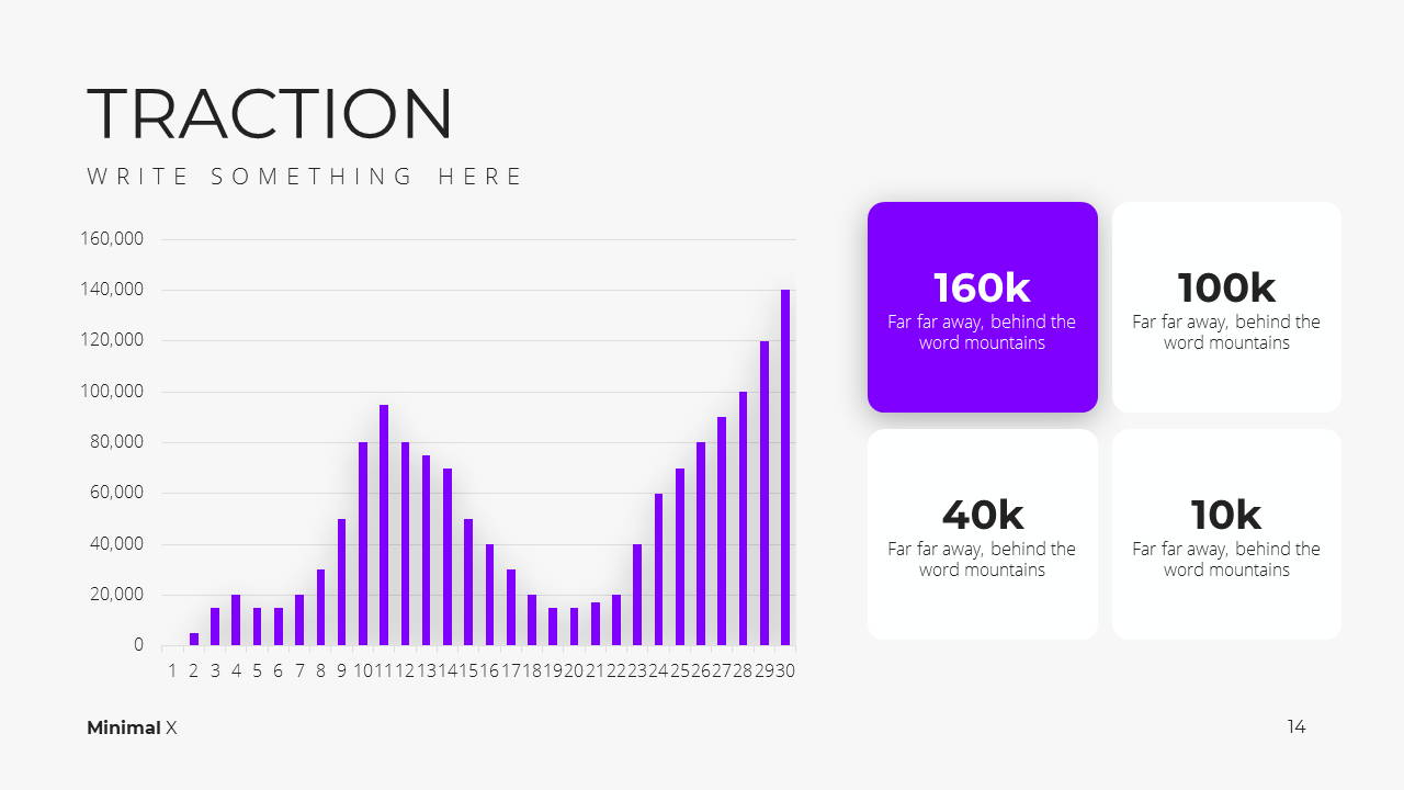 Minimal X  Pitch Deck Presentation Template Traction