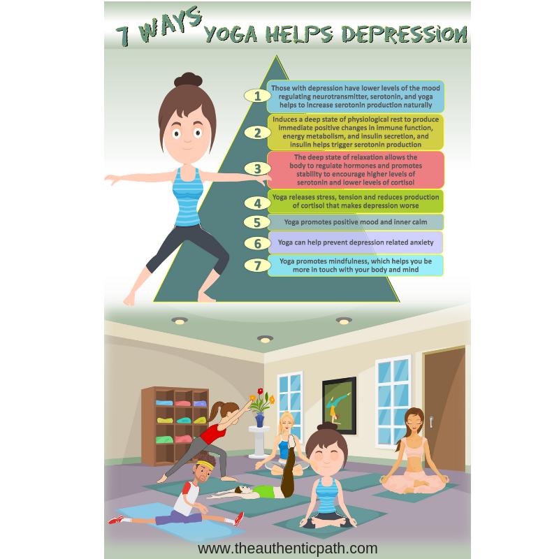 7 Ways Yoga Helps Depression.png