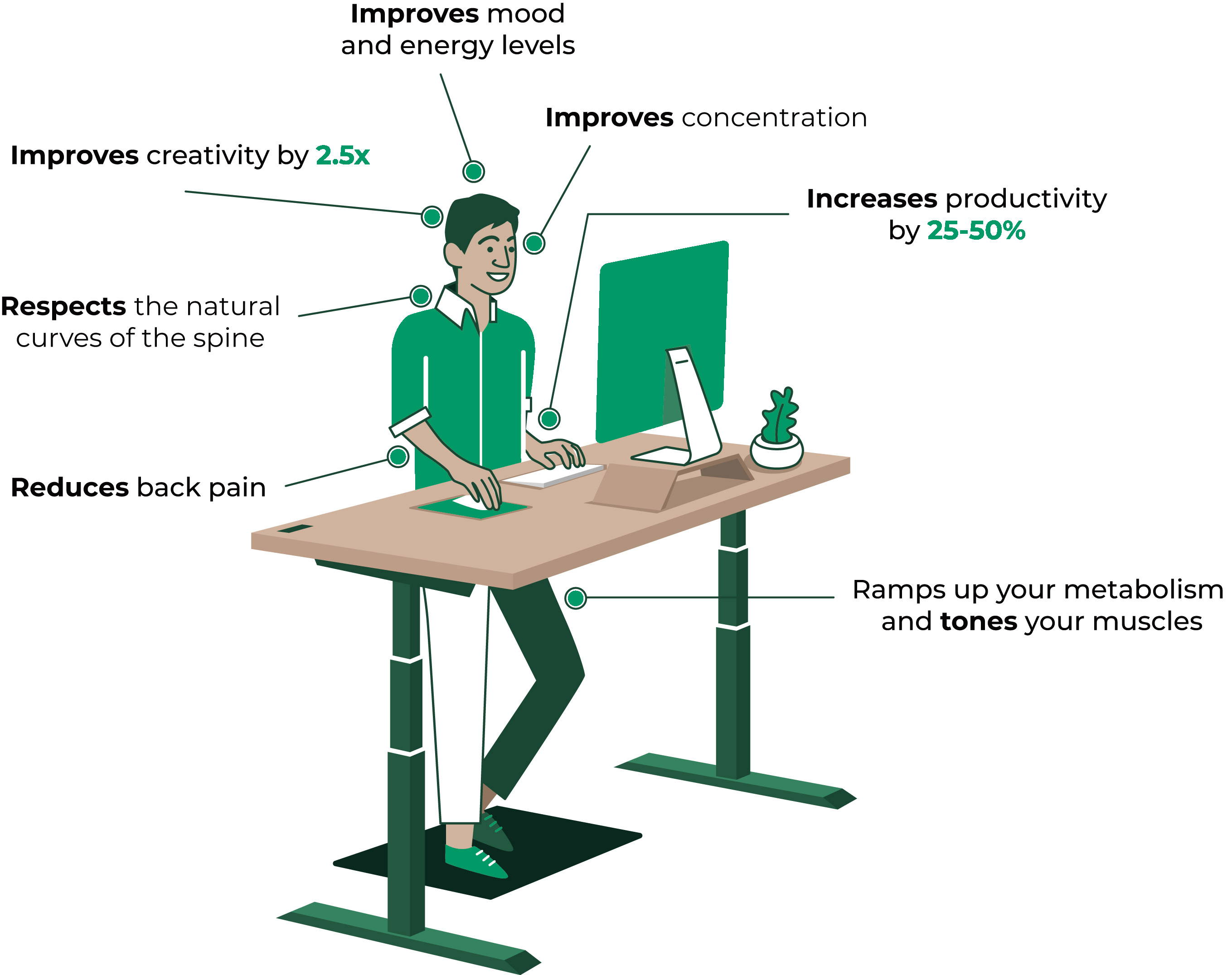Standing desks benefits - ergonofis