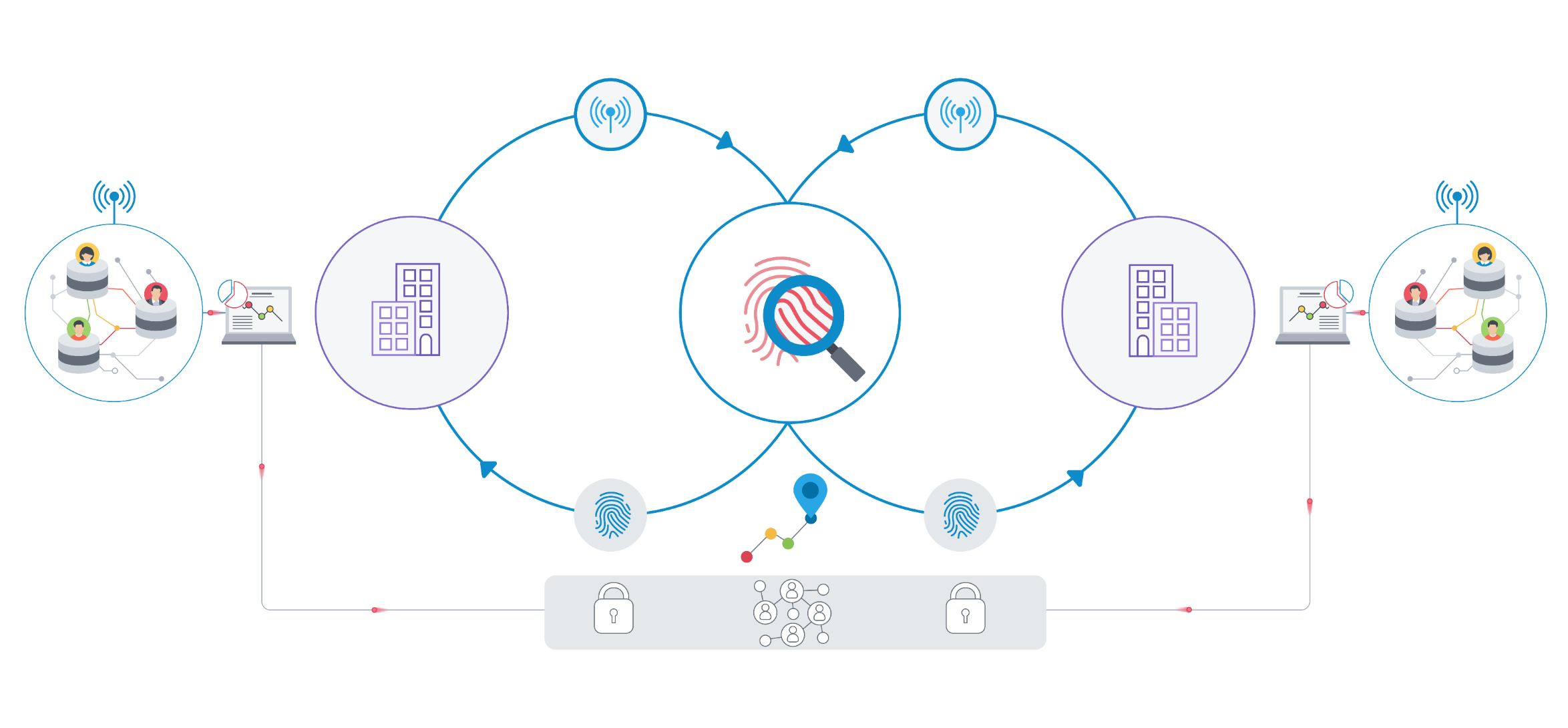 Data collaboration 1(1)