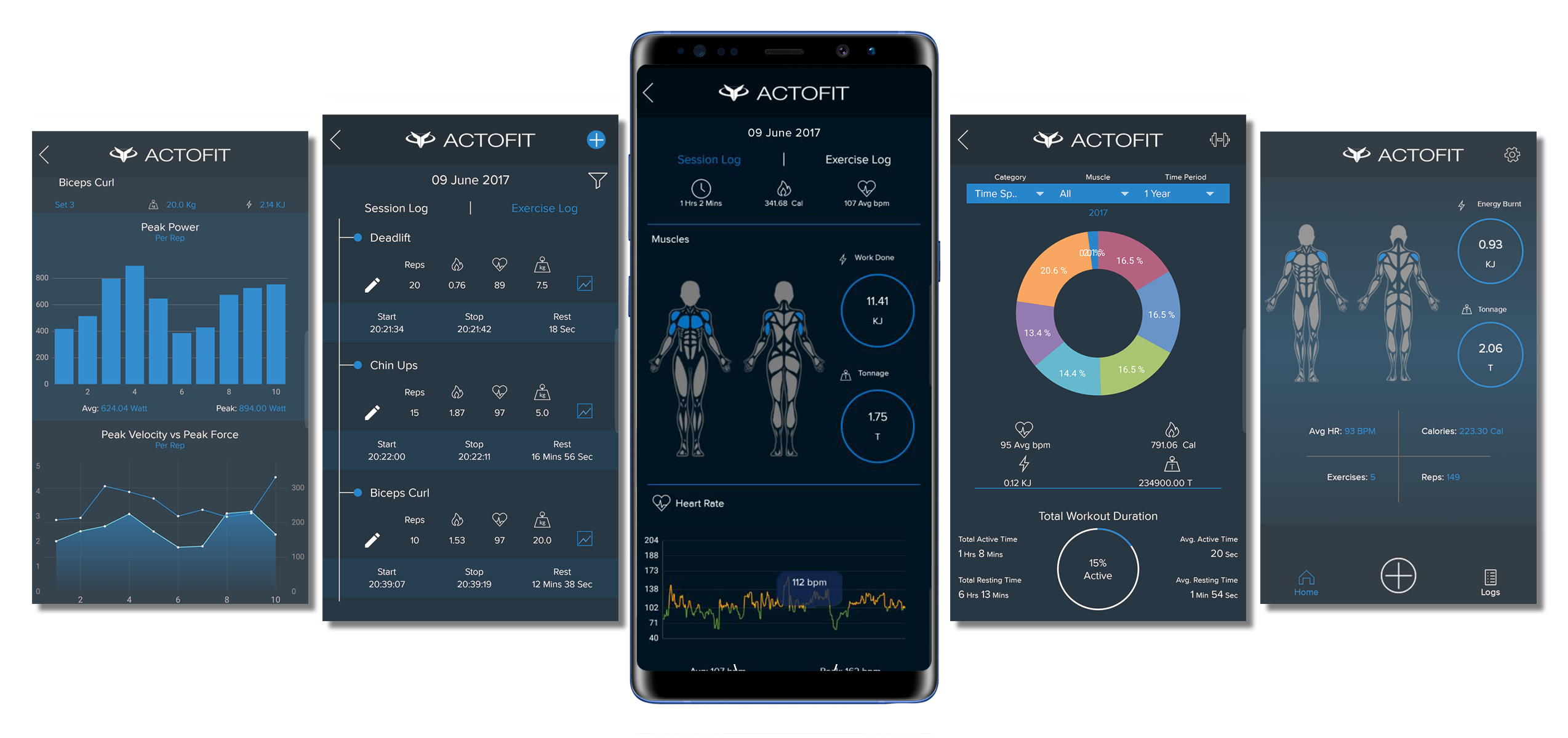 actofit smartphone application