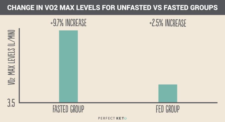 Super Post Intermittent Fasting.jpg