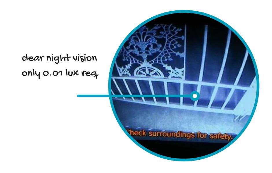 SoundSkins Vision Night Vision