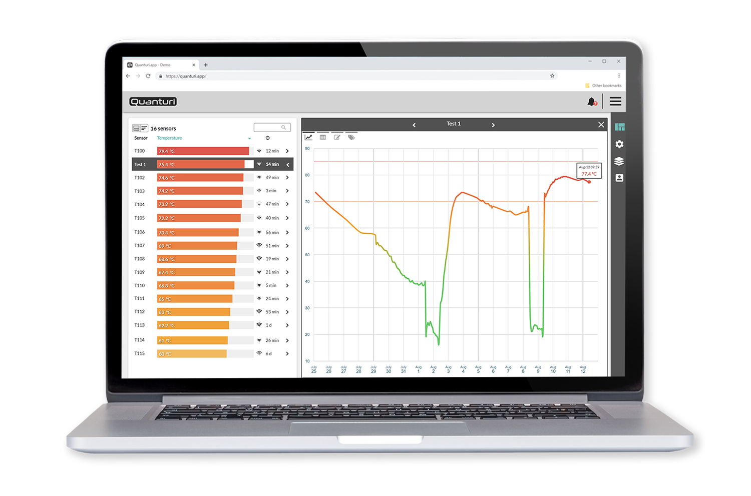 Laptop with temperature curve visualisation in the Quanturi online app