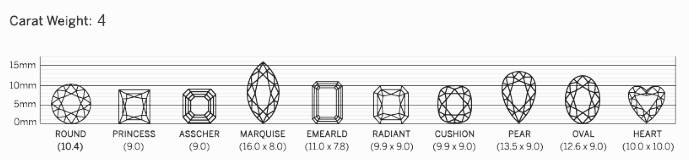 carat weight of diamond picture