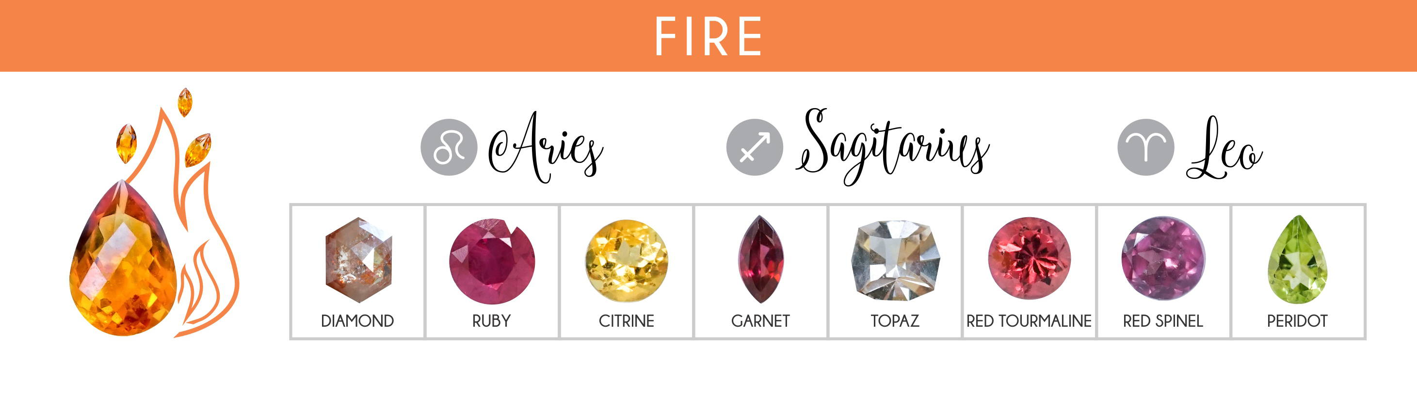 Fire element zodiacs: Aries, Sagitarius, and Leo