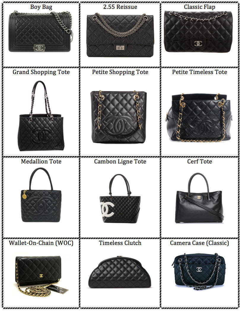 7412253c4e26 Chanel Investment Bag Guide