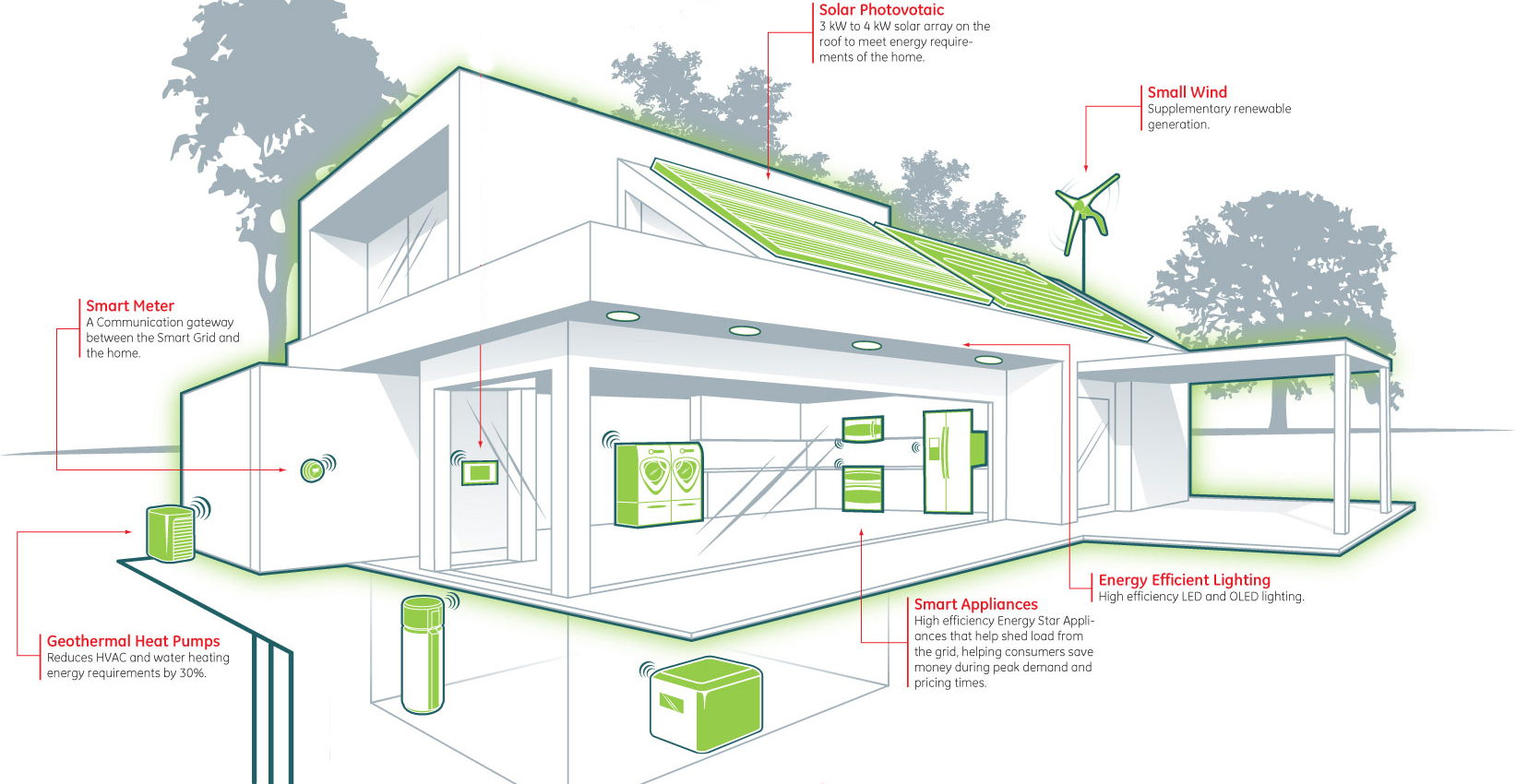 К 2050 году все здания в Европе должны перейти на почти нулевое потребление энергии