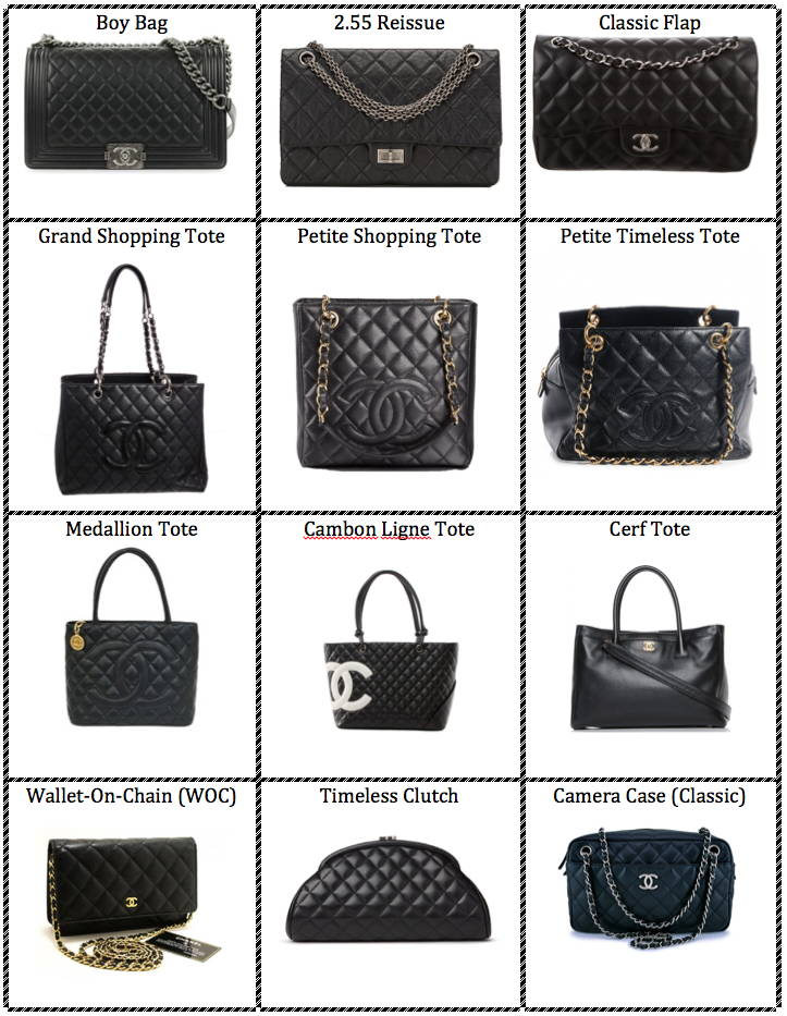 73db0f53674f Chanel Investment Bag Guide