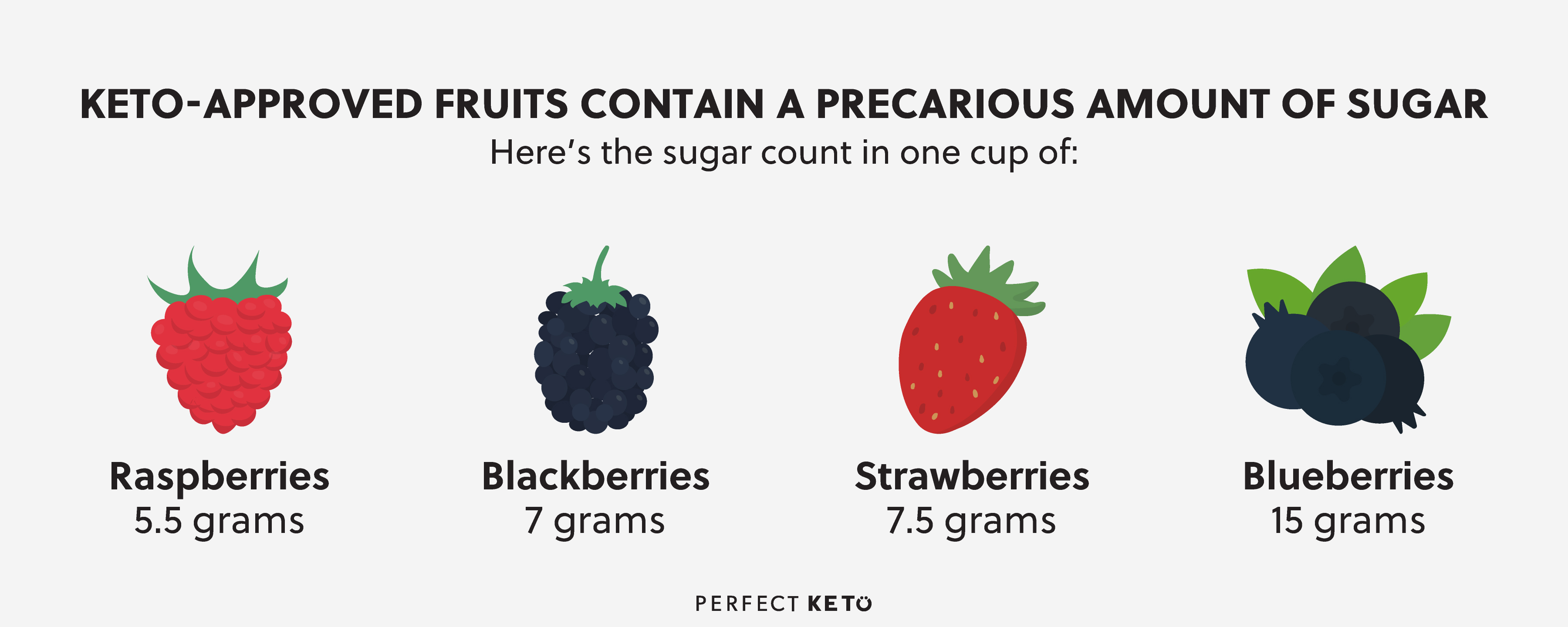 one-cup-fruit-hidden-sugars.jpg
