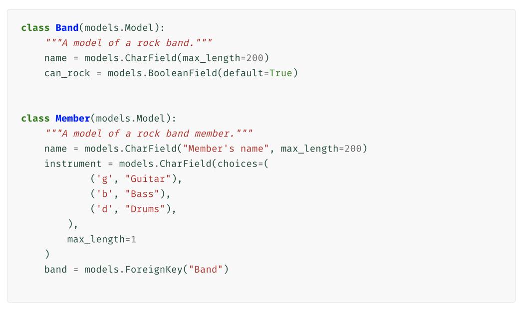 Improving Django's Model save() performance   Codementor