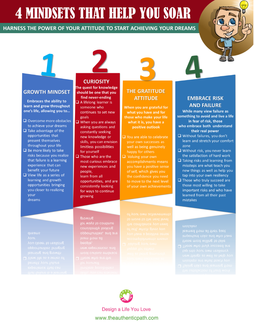 4 mindsets that help you soar.png