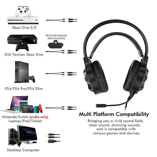 headphone for Xbox One, PS4 and PC