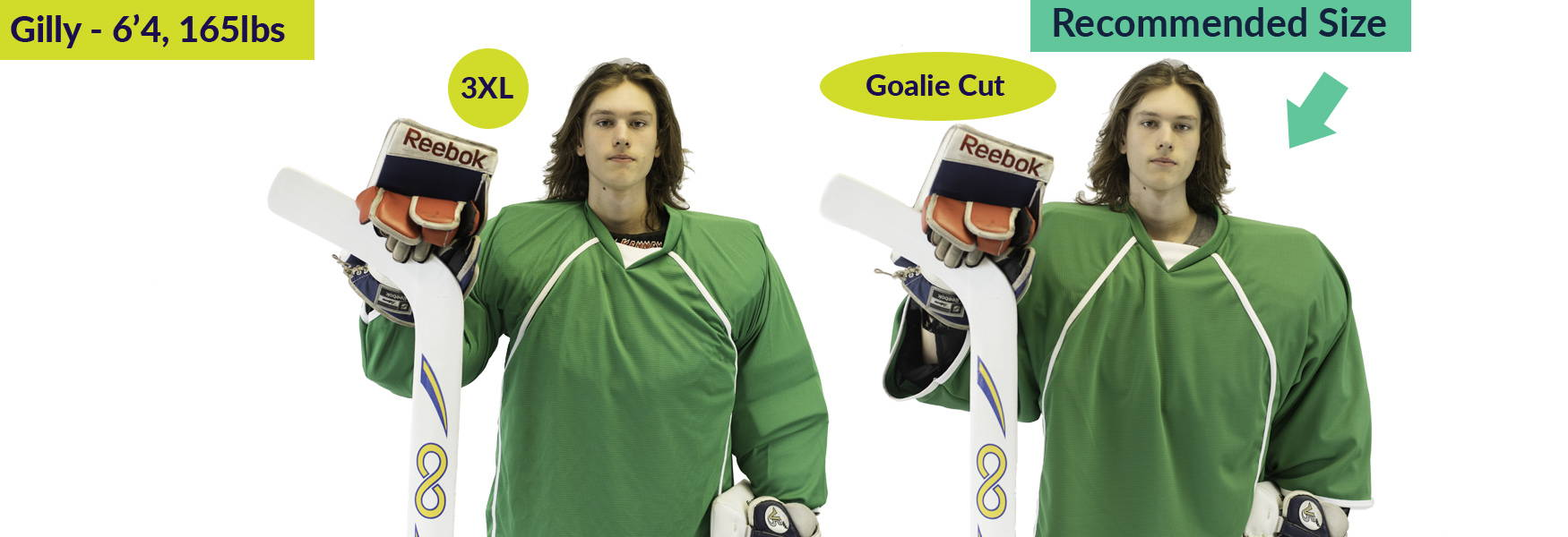 Hockey Jersey Sizing Chart Jerseysmadeeasy Com