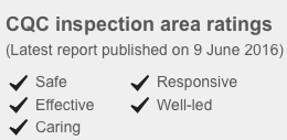 CQC inspection area rating