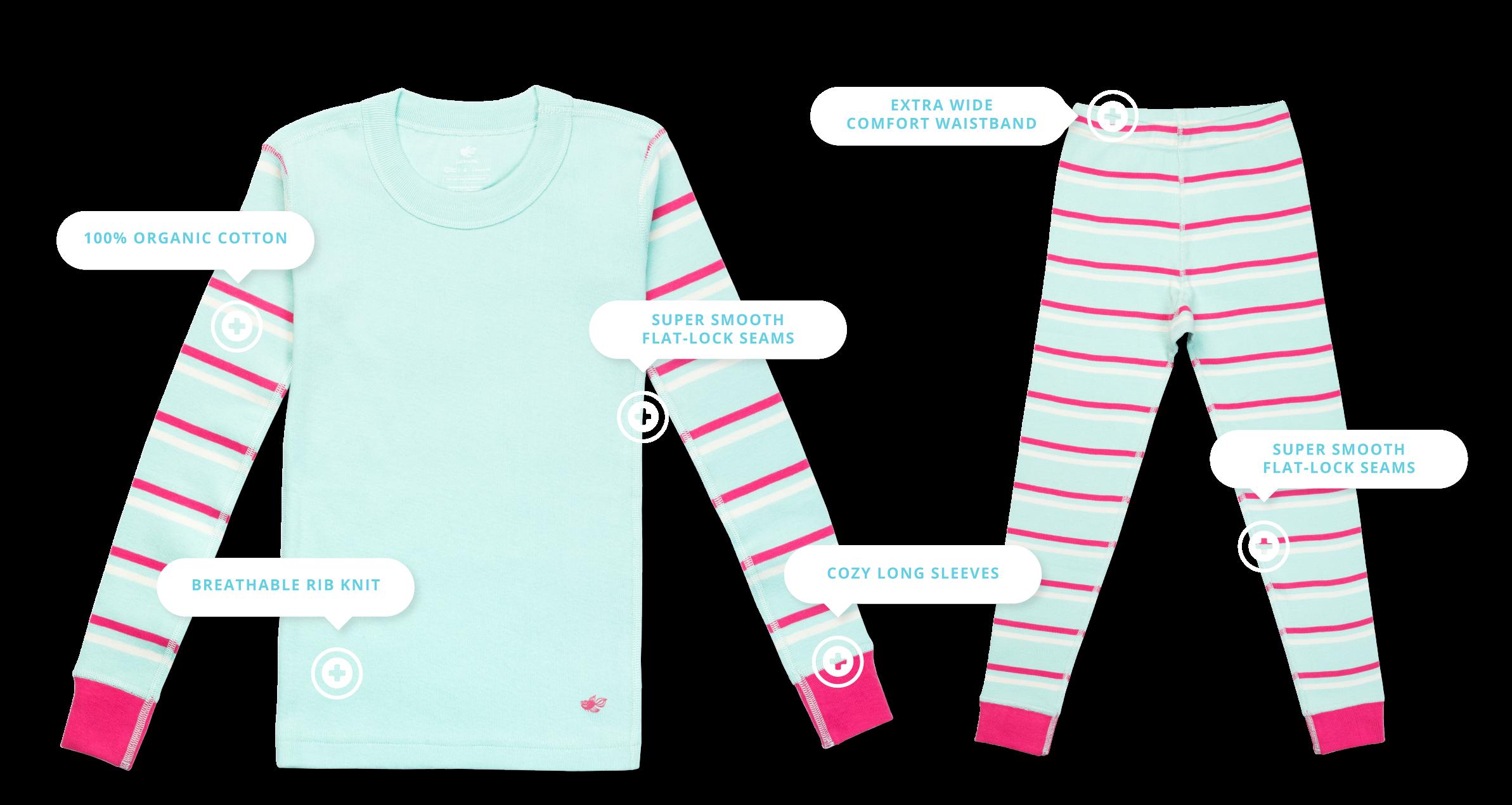 JoJo Kids Organic Cotton Pajamas - Features