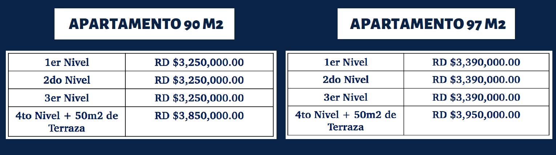 Apartamentos Residencial Adonai Republica Colombia - Disponibilidad y precios