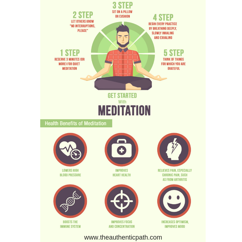 Getting Started with Meditation.png