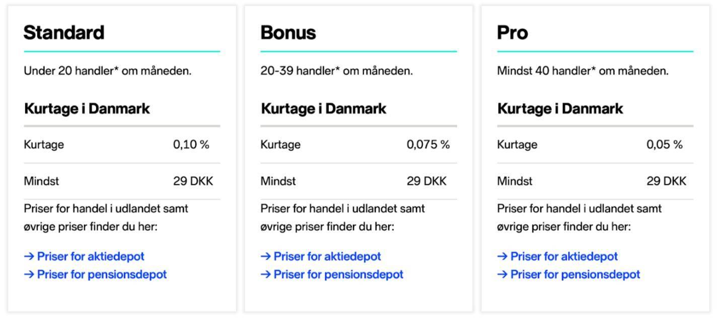 Nordnets forskellige kurtagepriser afhænger af antal handler om måneden, men er som altid min. 29 kroner