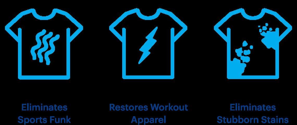eliminates sports funk, restores workout apparel, eliminates stubborn stains