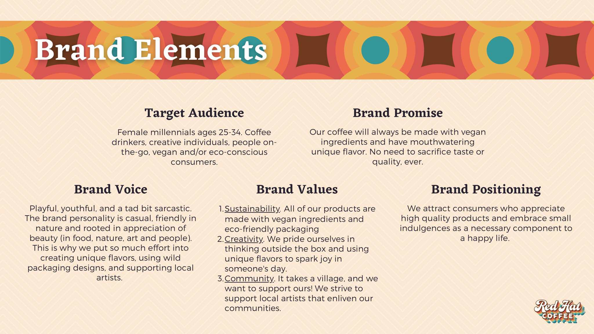 Target audience of female millennials ages 25-34. Brand Values are sustainability, creativity and community.