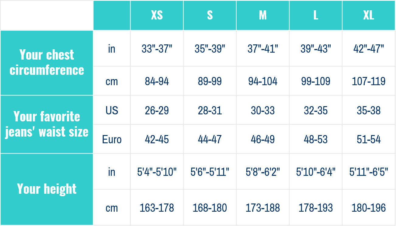 RompHim male romper fit guide sizing table