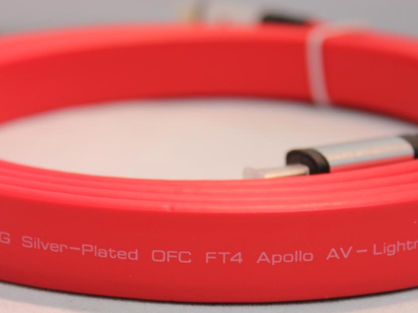 Sale - Apollo AV, Inc 1M Lightning v2 HDMI - 26awg 5% silver OFC conductors