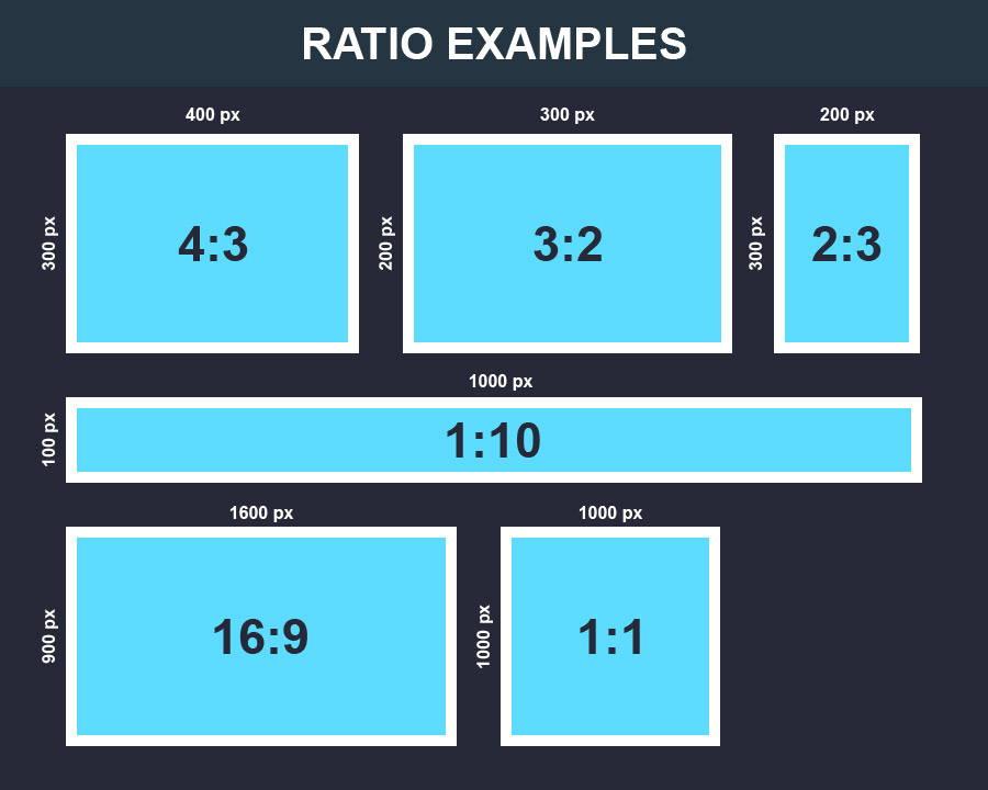 photo size ratio examples