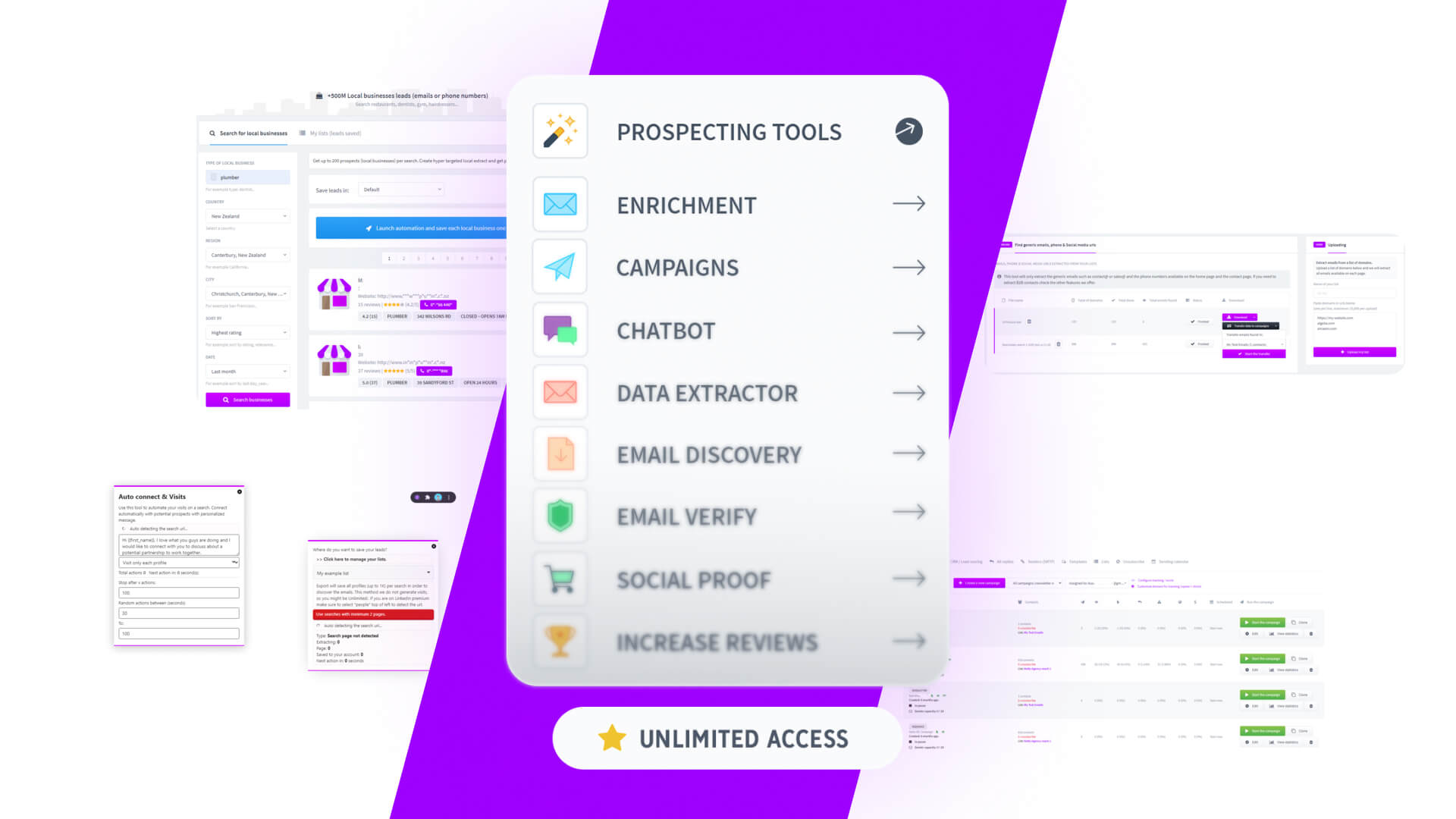 Advanced overview of Hatrio Sales product suite