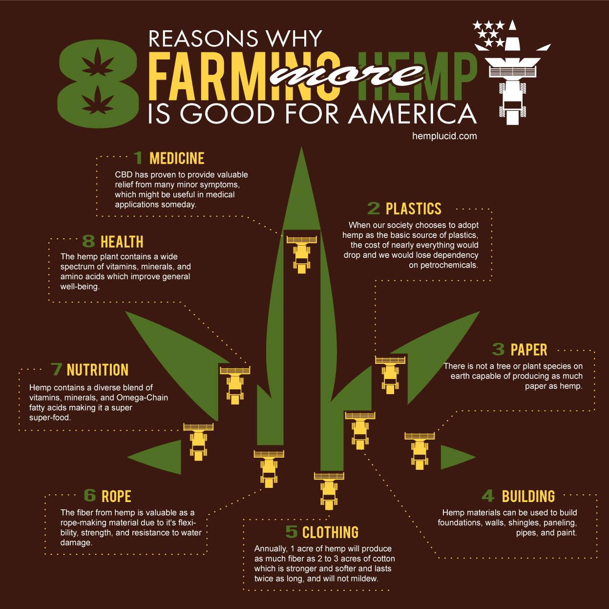 farm-more-hemp