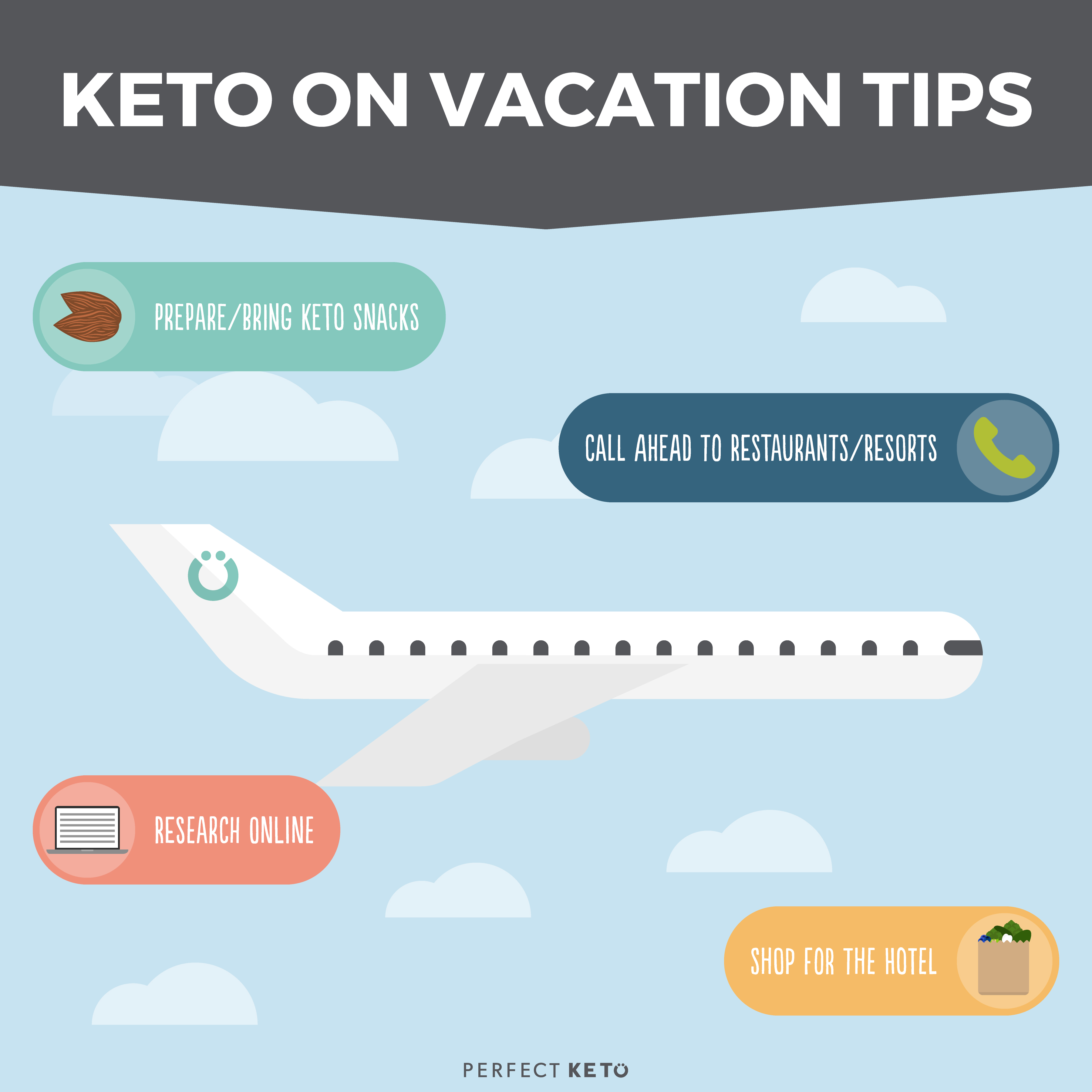 keto-on-vacation-tips.jpg