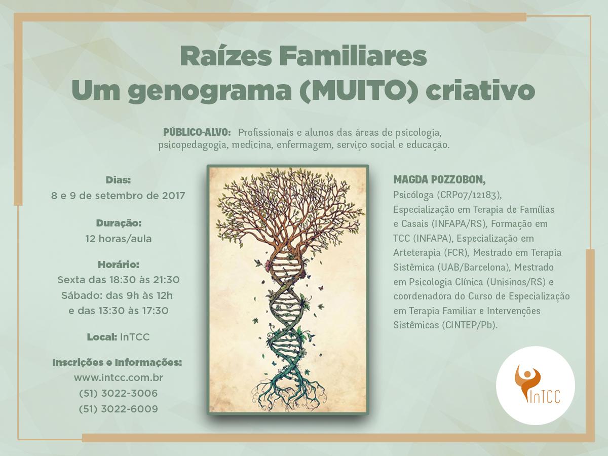 Raízes Familiares - Um genograma (MUITO) criativo